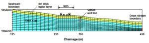 M25_Rooks_Nest_diagram